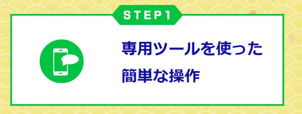 STEP1 専用ツールを使った簡単な操作