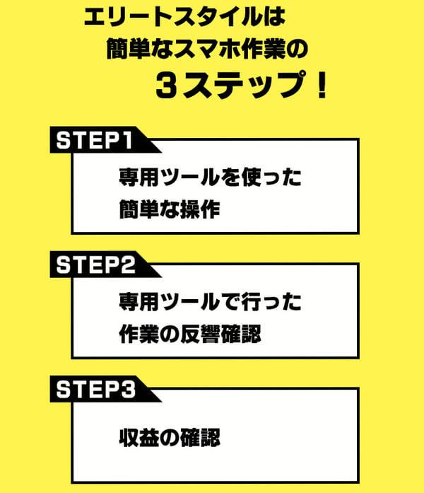 エリートスタイル(Elite Style)の作業内容!簡単な3つのステップとは?