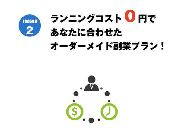 ランニングコスト0円であなたに合わせたオーダーメイド副業プラン